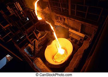 スチールプラント, 生産, 鉄