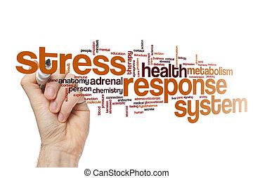ストレス, 概念, 単語, システム, 応答, 雲