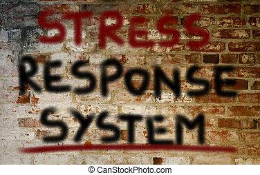 ストレス, 概念, 応答, システム