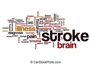 ストローク, 単語, 雲