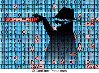 スパイ, steals, pasword