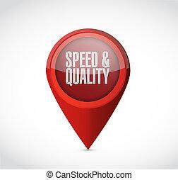 スピード, 品質, ポインター, 印