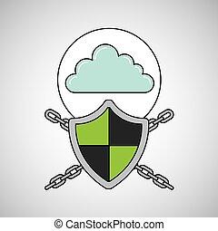セキュリティシステム, データ, 雲