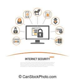 セキュリティー, 概念, インターネット