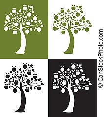 セット, アップル, 木