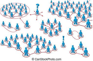 セット, ネットワーク, 人々