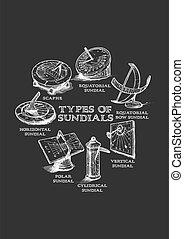 セット, 別, sundials.