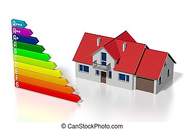 セービング, チャート, エネルギー, a+, -, e, g, 効率, 電気, c, a+++, f, 3d, a++, d, power/, a, b, 概念