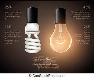 セービング, 数字, ライト, ランプ, 電球, 明るい