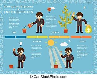 タイムライン, 創造的, デザイン, ビジネス, infographics