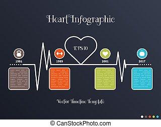 タイムライン, infographic, テンプレート, 心