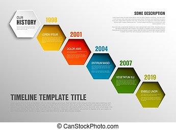 タイムライン, infographic, テンプレート