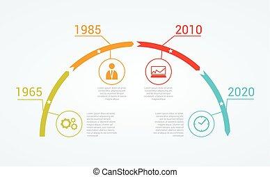 タイムライン, infographic., ベクトル, デザイン, template.