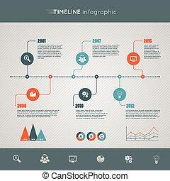 タイムライン, infographic, 平ら