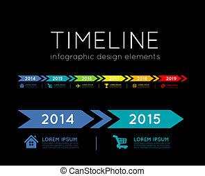 タイムライン, infographic