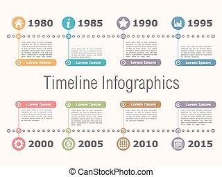 タイムライン, infographics
