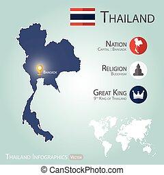 タイ, infographics