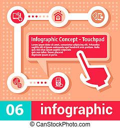 タッチパッド, 概念, infographic