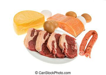 タンパク質, 食物