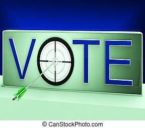 ターゲット, 手段, 選挙, 投票, poll, 評価
