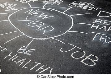 ターゲット, 黒板, 仕事, 計画, 年, 新しい, 決断