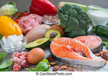 ダイエット食物, ketogenic, carb, 食べること, 低い, 健康, 計画, 食事, keto