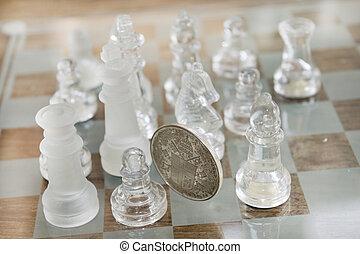 チェスマッチ, 経済