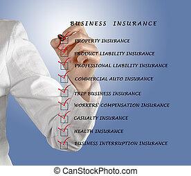 チェックリスト, ∥ために∥, 事業保険