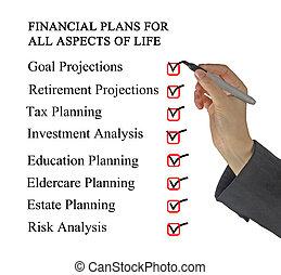 チェックリスト, 財政, 計画