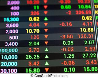 チッカー, 市場, 株