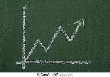 チャート, ビジネス, 黒板