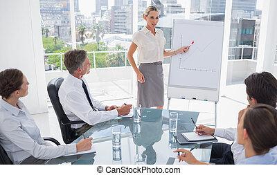 チャート, ブロンド, 女性実業家, 成長する, 指すこと