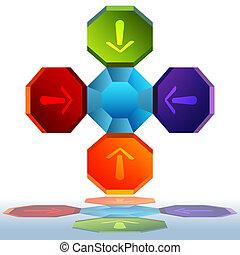 チャート, 八角形
