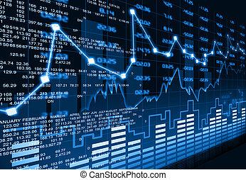 チャート, 市場, 株