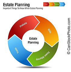 チャート, 計画, 法的, ビジネス, 財産