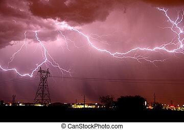 チューソン, 砂漠, 嵐