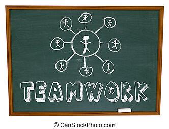 チームワーク, -, チャート, 黒板