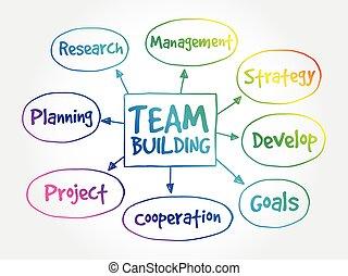 チーム, 心, 地図, 建物, 概念