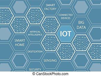 テキスト, 青, 六角形, 背景, インターネット, もの, iot, 概念, 形