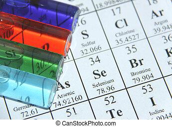 テスト, シリーズ, chemistry., チューブ