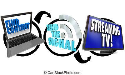 テレビ, 流れ, tv, 内容, hdtv, コンピュータ, インターネット