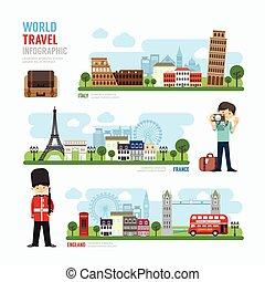 テンプレート, ランドマーク, 旅行, イラスト, ヨーロッパ, 屋外, infographic., ベクトル, デザイン, 概念
