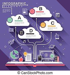 テンプレート, infographic, 教育