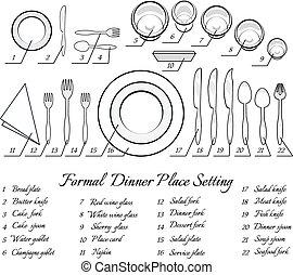 テーブルの 設定, 形式的