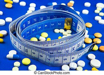 テープ, 丸薬, 測定
