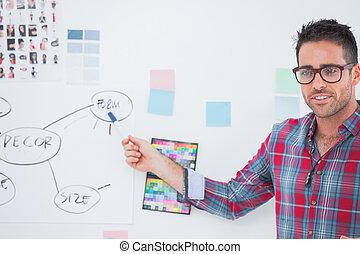 デザイナー, 内部, チャート, 提出すること