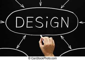 デザイン, フローチャート, 黒板