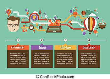 デザイン, 創造的, 考え, そして, 革新, infographic