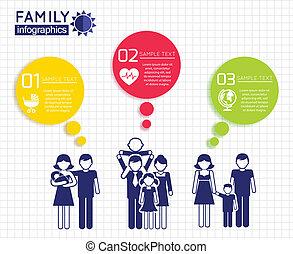 デザイン, 家族, infographics