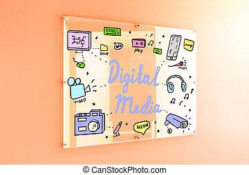 デジタルの媒体, スケッチ